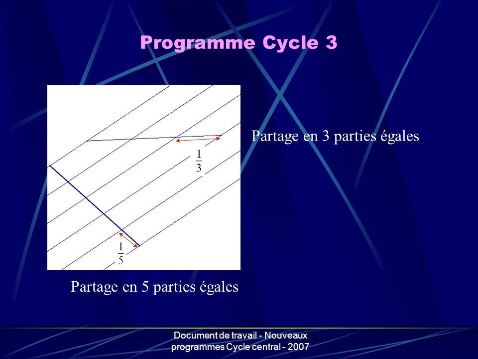 Document de travail - Nouveaux programmes Cycle central - 2007 Partage en 3 parties égales Partage en 5 parties égales Programme Cycle 3