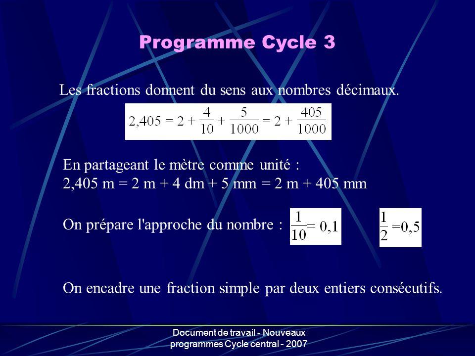 Document de travail - Nouveaux programmes Cycle central - 2007 Les fractions donnent du sens aux nombres décimaux. En partageant le mètre comme unité