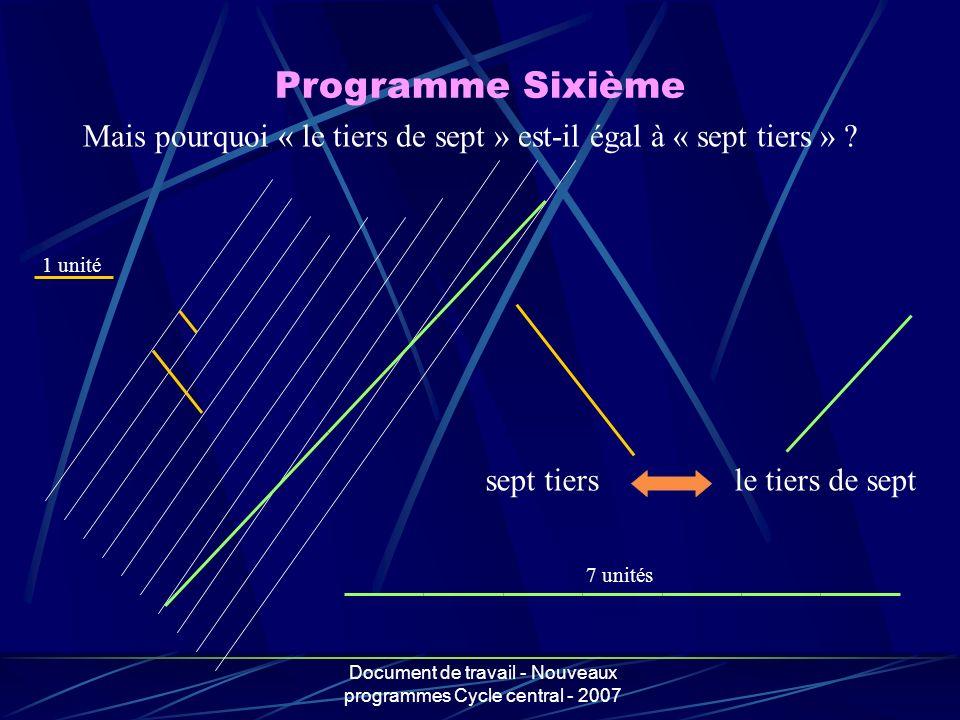 Document de travail - Nouveaux programmes Cycle central - 2007 Programme Sixième Mais pourquoi « le tiers de sept » est-il égal à « sept tiers » ? 1 u
