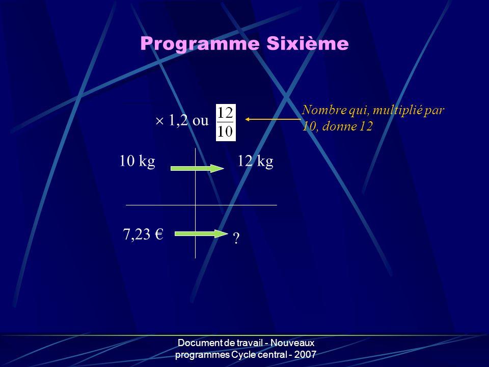 Document de travail - Nouveaux programmes Cycle central - 2007 10 kg12 kg 7,23 ? Nombre qui, multiplié par 10, donne 12 1,2 ou Programme Sixième