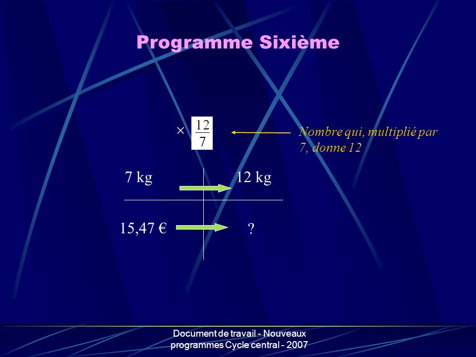Document de travail - Nouveaux programmes Cycle central - 2007 7 kg12 kg 15,47 ? Nombre qui, multiplié par 7, donne 12 Programme Sixième