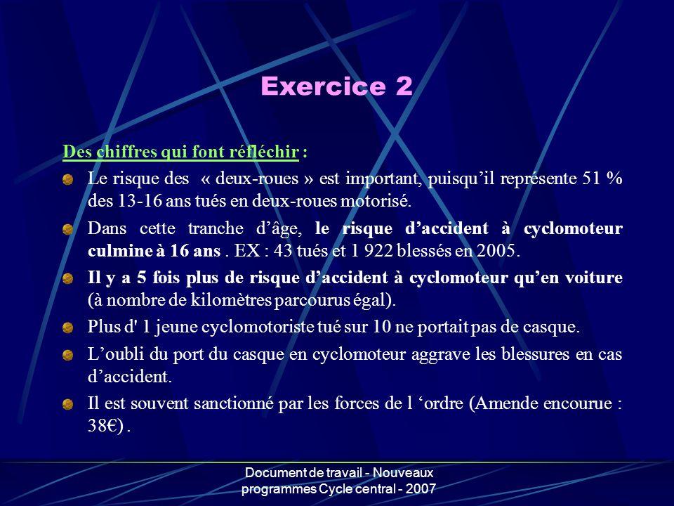 Document de travail - Nouveaux programmes Cycle central - 2007 Des chiffres qui font réfléchir : Le risque des « deux-roues » est important, puisquil