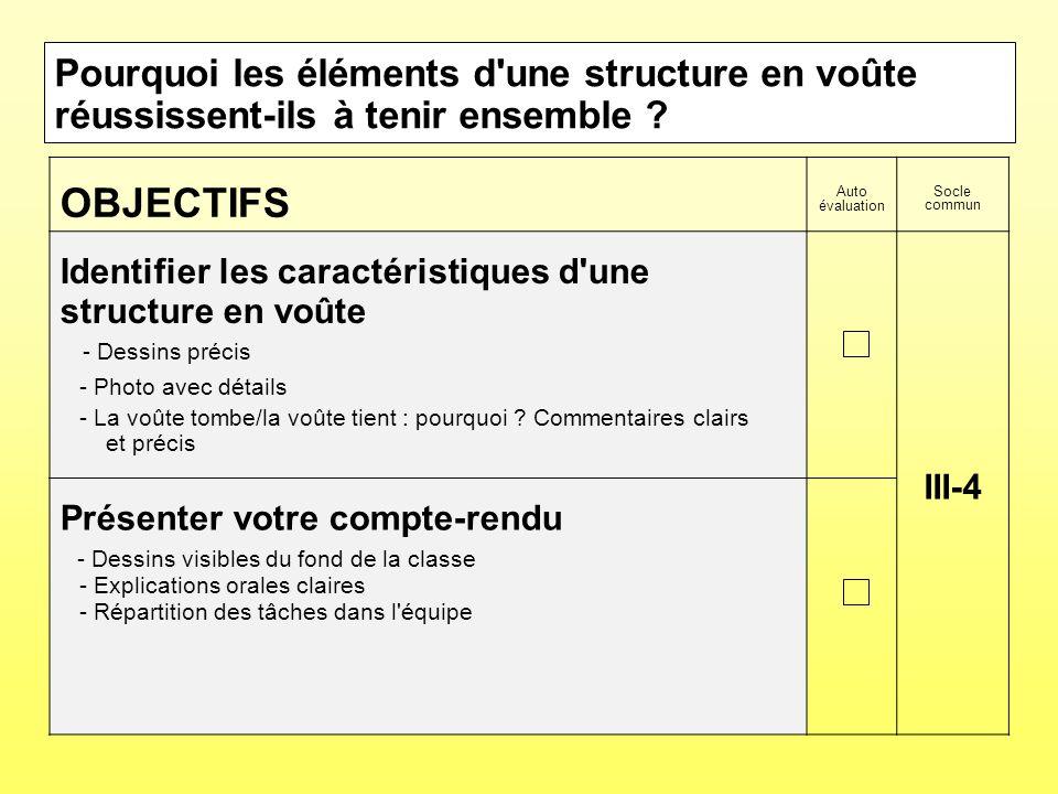 OBJECTIFS Auto évaluation Socle commun Identifier les caractéristiques d'une structure en voûte - Dessins précis - Photo avec détails - La voûte tombe