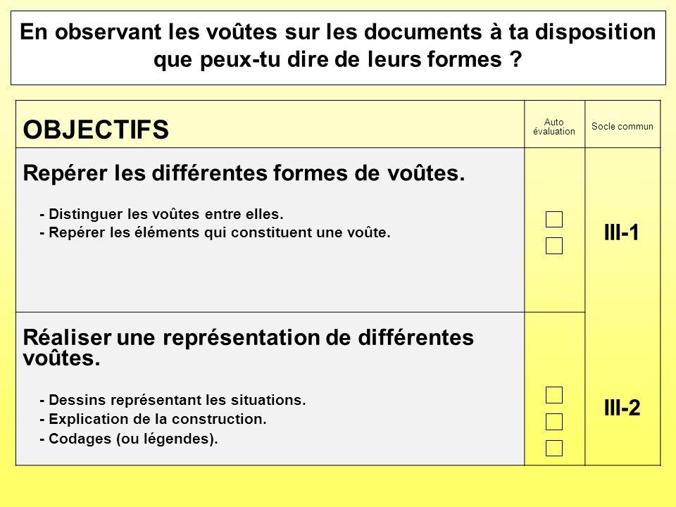 OBJECTIFS Auto évaluation Socle commun Repérer les différentes formes de voûtes. - Distinguer les voûtes entre elles. - Repérer les éléments qui const