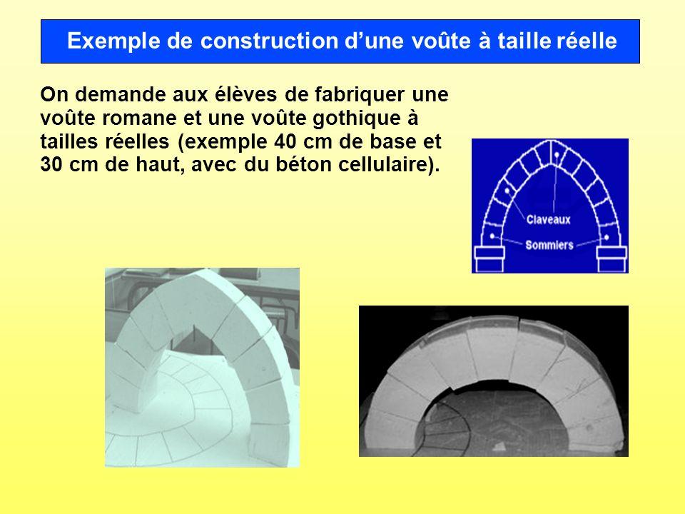 On demande aux élèves de fabriquer une voûte romane et une voûte gothique à tailles réelles (exemple 40 cm de base et 30 cm de haut, avec du béton cel