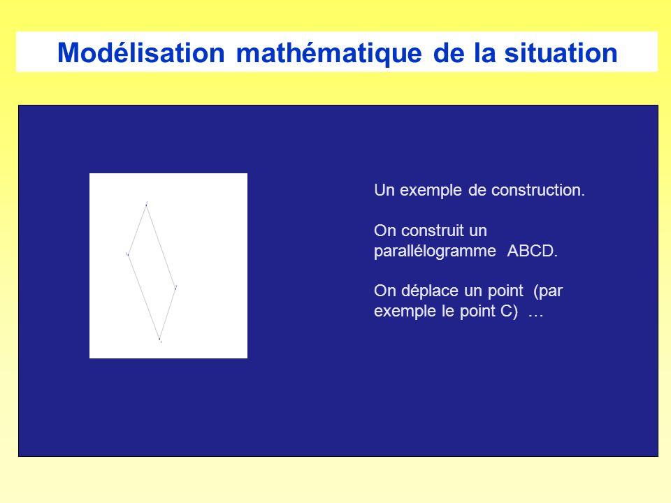 Modélisation mathématique de la situation Un exemple de construction. On construit un parallélogramme ABCD. On déplace un point (par exemple le point