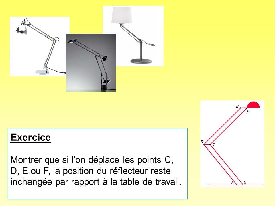 Exercice Montrer que si lon déplace les points C, D, E ou F, la position du réflecteur reste inchangée par rapport à la table de travail.