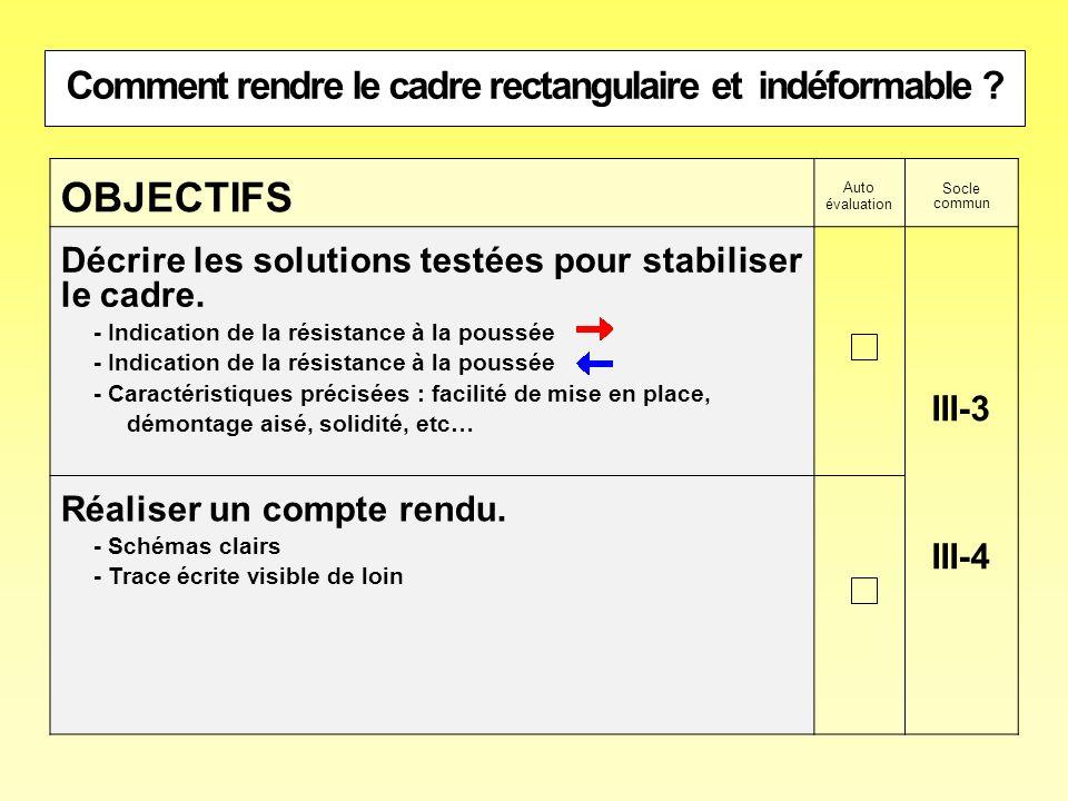 OBJECTIFS Auto évaluation Socle commun Décrire les solutions testées pour stabiliser le cadre. - Indication de la résistance à la poussée - Caractéris