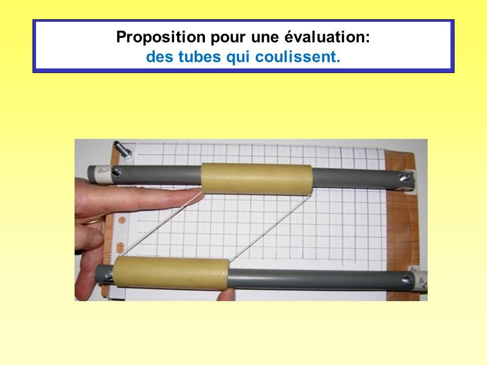 Proposition pour une évaluation: des tubes qui coulissent.
