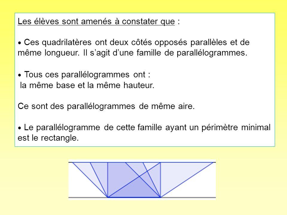 Les élèves sont amenés à constater que : Ces quadrilatères ont deux côtés opposés parallèles et de même longueur. Il sagit dune famille de parallélogr