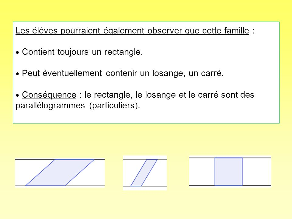 Les élèves pourraient également observer que cette famille : Contient toujours un rectangle. Peut éventuellement contenir un losange, un carré. Conséq