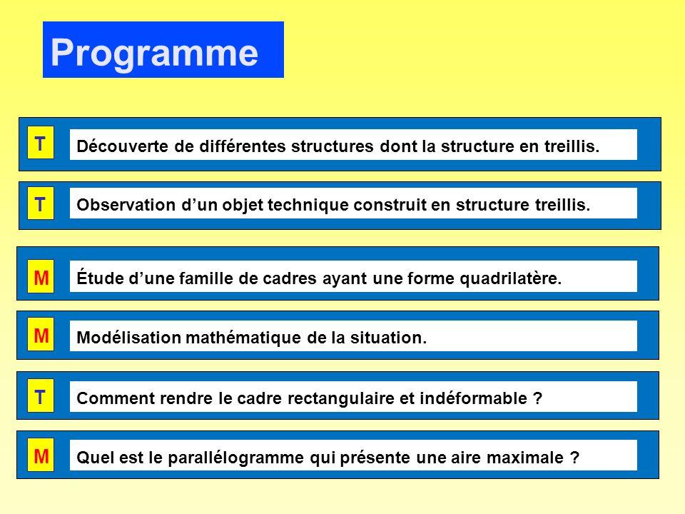 Programme Étude dune famille de cadres ayant une forme quadrilatère. Modélisation mathématique de la situation. Comment rendre le cadre rectangulaire