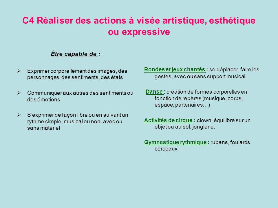 C4 Réaliser des actions à visée artistique, esthétique ou expressive Être capable de : Exprimer corporellement des images, des personnages, des sentim