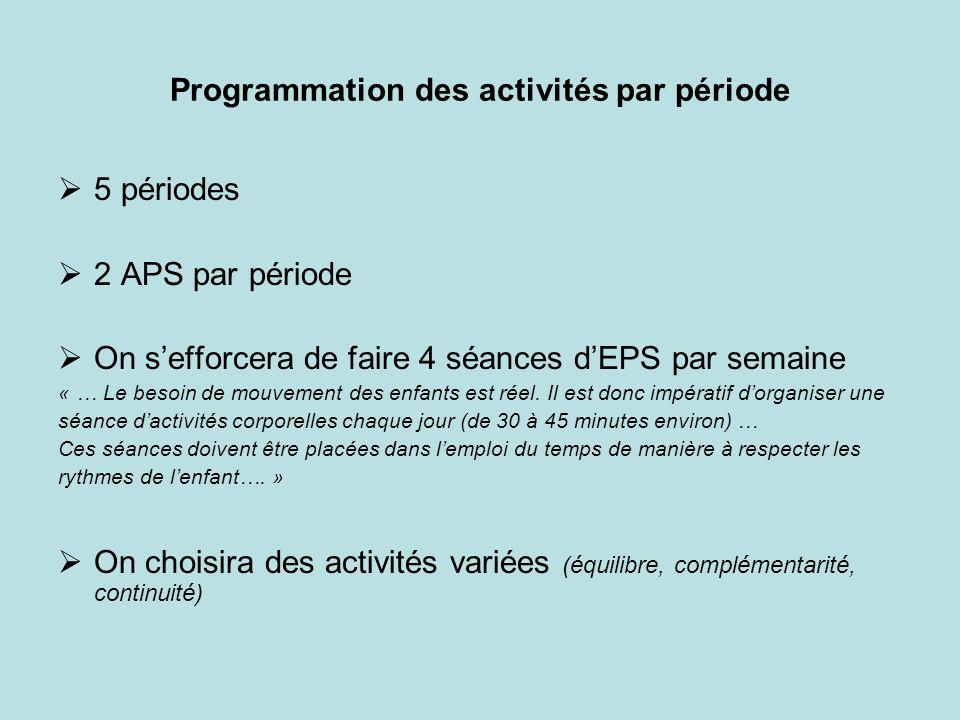 Programmation des activités par période 5 périodes 2 APS par période On sefforcera de faire 4 séances dEPS par semaine « … Le besoin de mouvement des