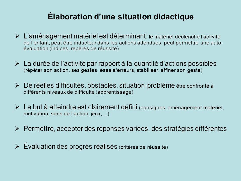 Élaboration dune situation didactique Laménagement matériel est déterminant: le matériel déclenche lactivité de lenfant, peut être inducteur dans les
