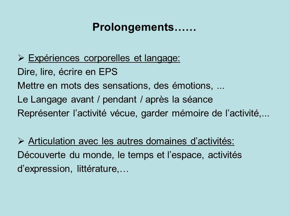 Prolongements…… Expériences corporelles et langage: Dire, lire, écrire en EPS Mettre en mots des sensations, des émotions,... Le Langage avant / penda