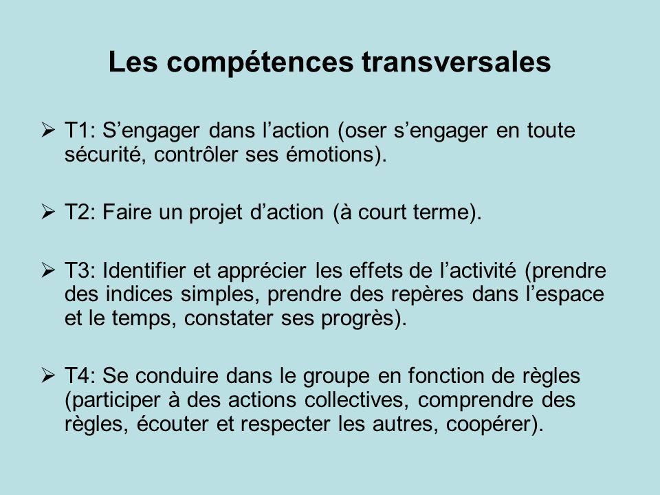 Les compétences transversales T1: Sengager dans laction (oser sengager en toute sécurité, contrôler ses émotions). T2: Faire un projet daction (à cour