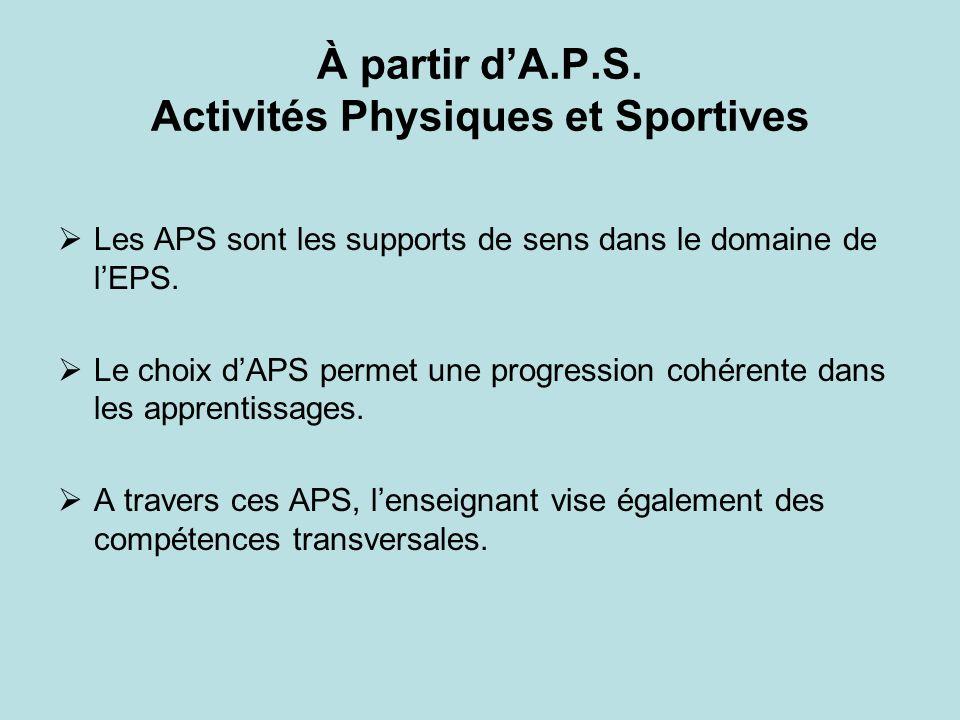 À partir dA.P.S. Activités Physiques et Sportives Les APS sont les supports de sens dans le domaine de lEPS. Le choix dAPS permet une progression cohé