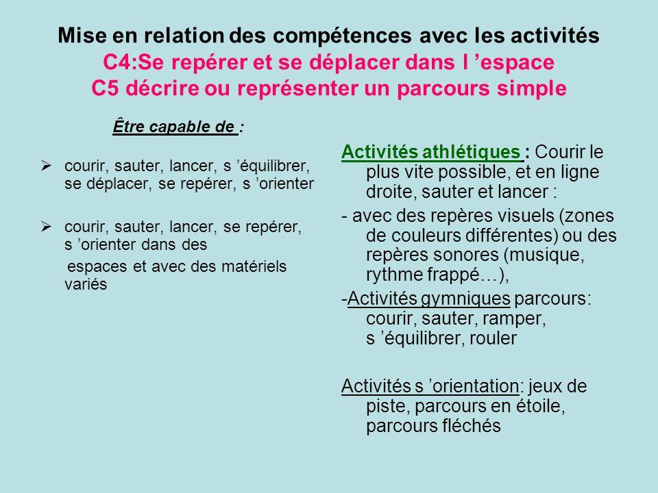 Mise en relation des compétences avec les activités C4:Se repérer et se déplacer dans l espace C5 décrire ou représenter un parcours simple Être capab
