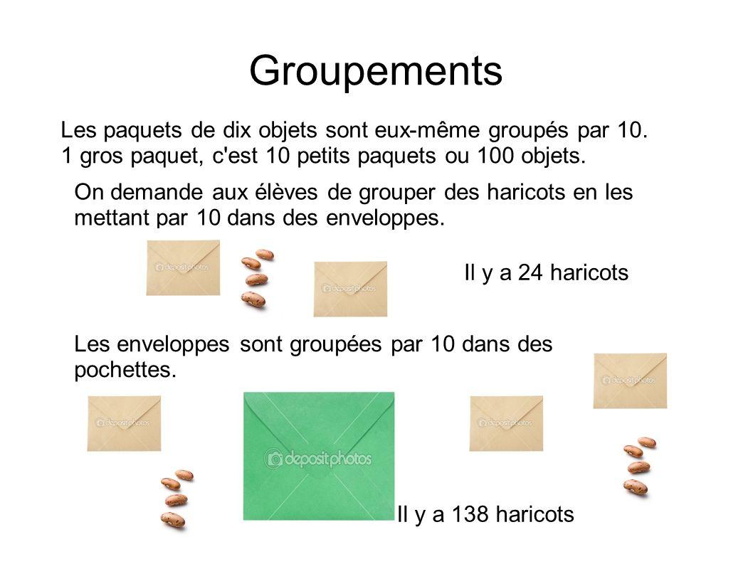 Groupements Les paquets de dix objets sont eux-même groupés par 10. 1 gros paquet, c'est 10 petits paquets ou 100 objets. On demande aux élèves de gro