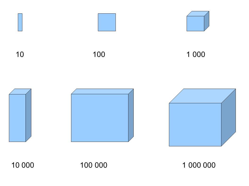 10 100 1 000 10 000 100 000 1 000 000