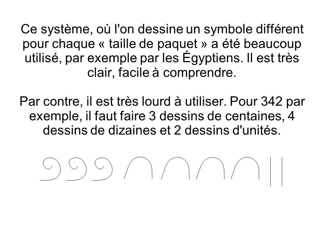 Ce système, où l'on dessine un symbole différent pour chaque « taille de paquet » a été beaucoup utilisé, par exemple par les Égyptiens. Il est très c