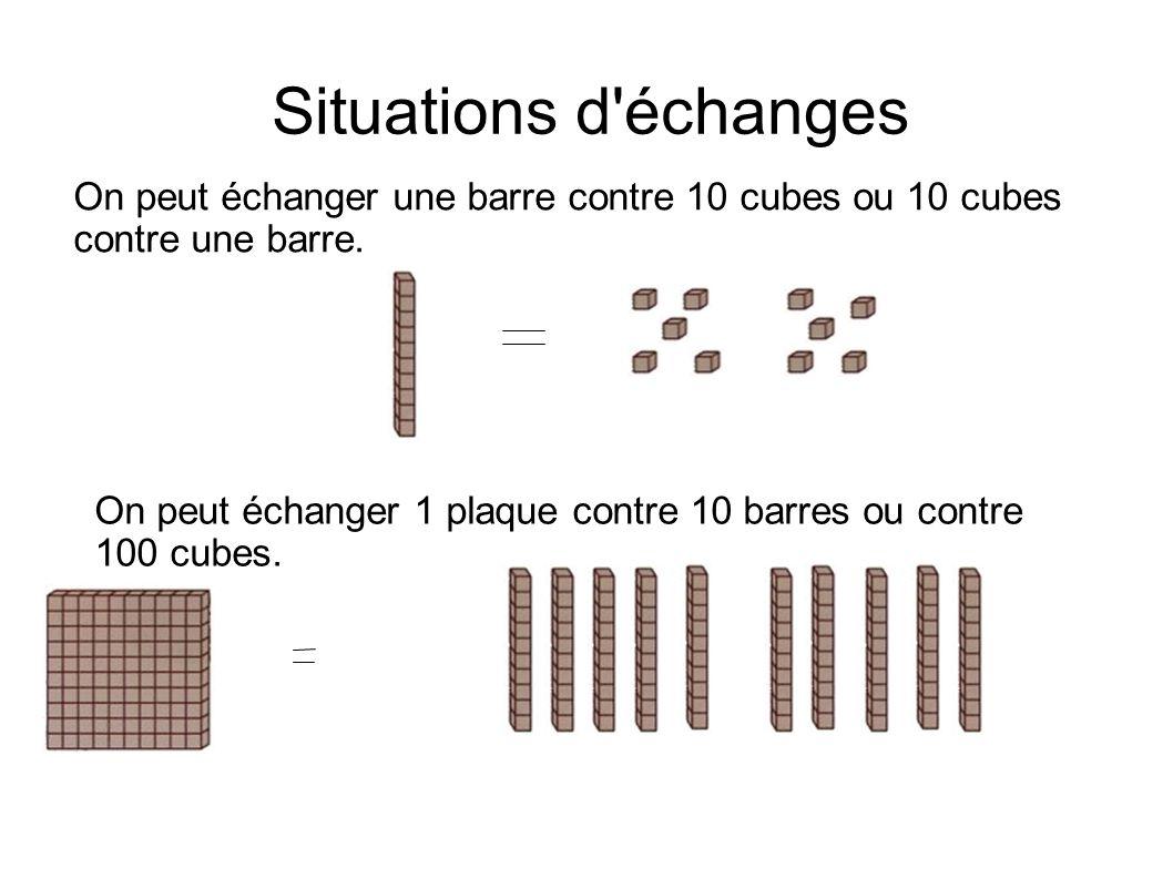 Situations d'échanges On peut échanger une barre contre 10 cubes ou 10 cubes contre une barre. On peut échanger 1 plaque contre 10 barres ou contre 10