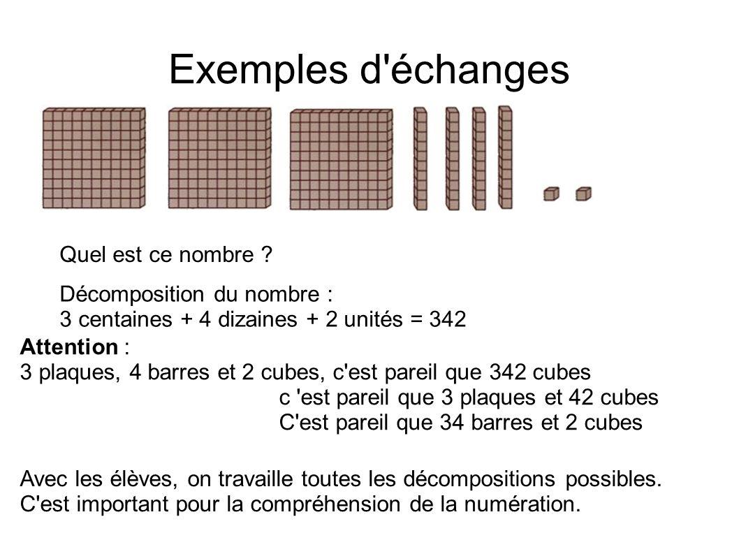Exemples d'échanges Attention : 3 plaques, 4 barres et 2 cubes, c'est pareil que 342 cubes c 'est pareil que 3 plaques et 42 cubes C'est pareil que 34