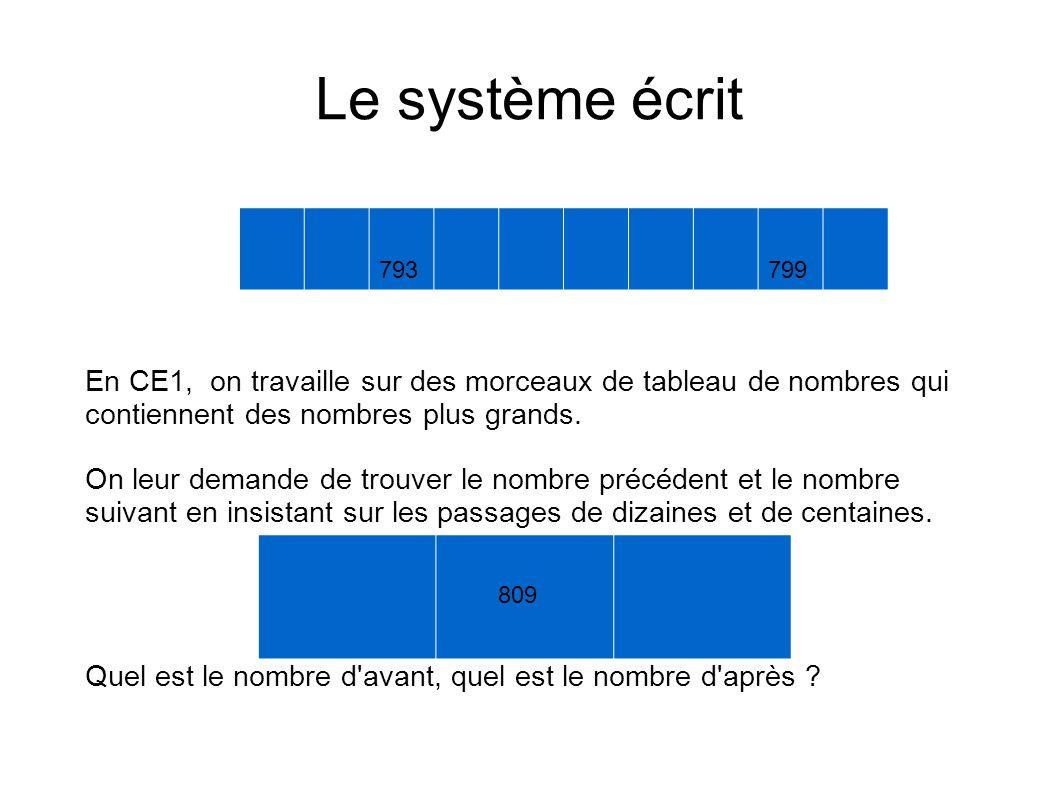Le système écrit En CE1, on travaille sur des morceaux de tableau de nombres qui contiennent des nombres plus grands. On leur demande de trouver le no