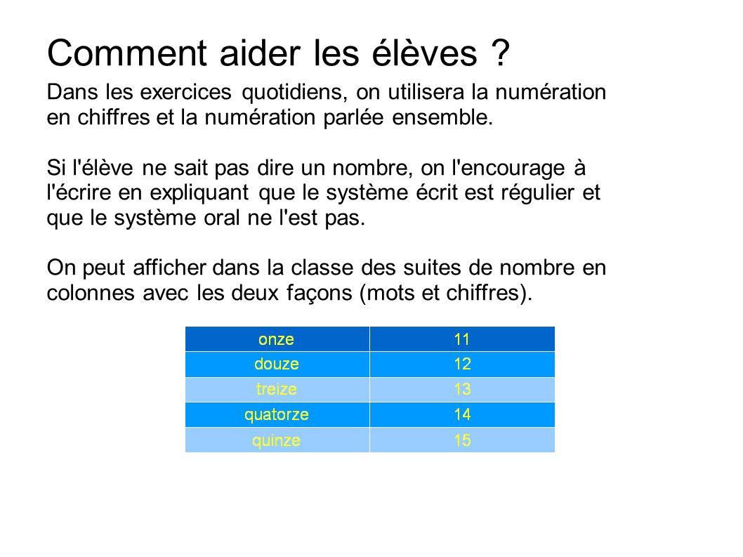 Comment aider les élèves ? Dans les exercices quotidiens, on utilisera la numération en chiffres et la numération parlée ensemble. Si l'élève ne sait