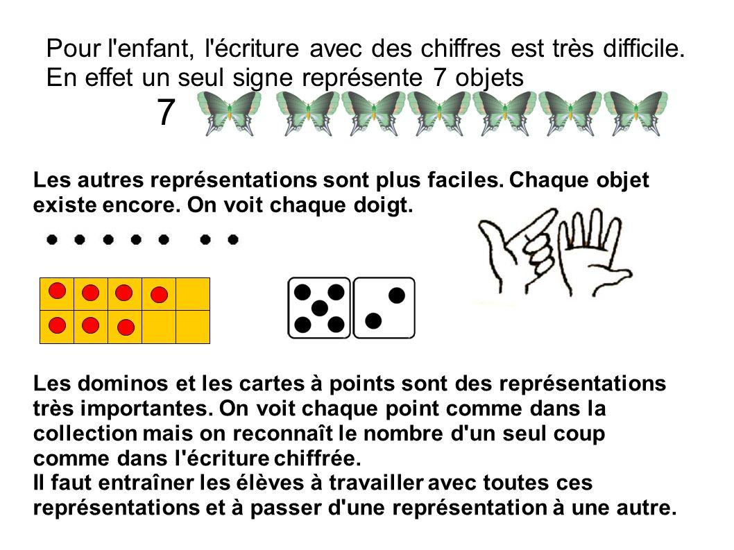 Pour l'enfant, l'écriture avec des chiffres est très difficile. En effet un seul signe représente 7 objets 7 Les autres représentations sont plus faci