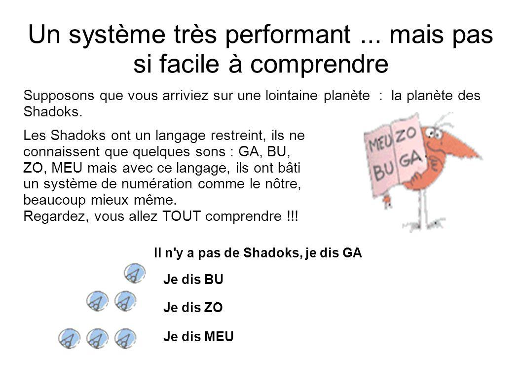 Ce système, où l on dessine un symbole différent pour chaque « taille de paquet » a été beaucoup utilisé, par exemple par les Égyptiens.