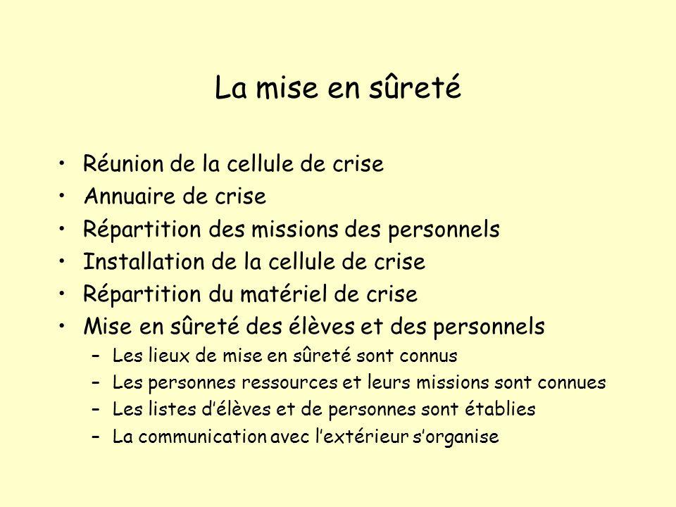 La mise en sûreté Réunion de la cellule de crise Annuaire de crise Répartition des missions des personnels Installation de la cellule de crise Réparti