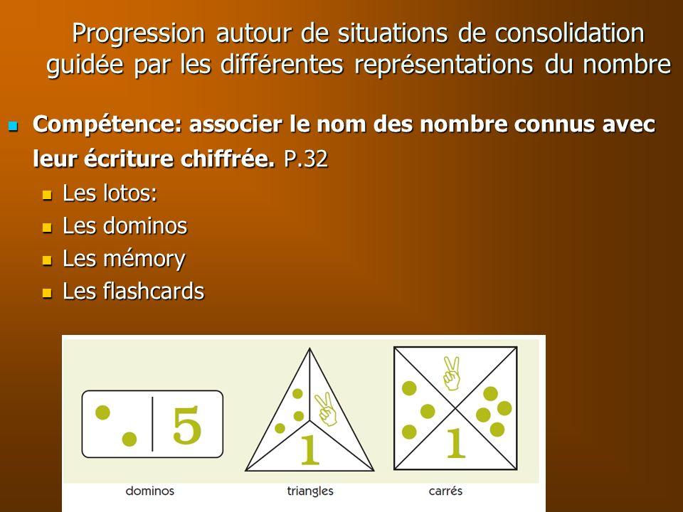 Progression autour de situations de consolidation guid é e par les diff é rentes repr é sentations du nombre Compétence: associer le nom des nombre co