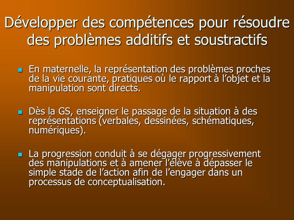 Développer des compétences pour résoudre des problèmes additifs et soustractifs En maternelle, la représentation des problèmes proches de la vie coura