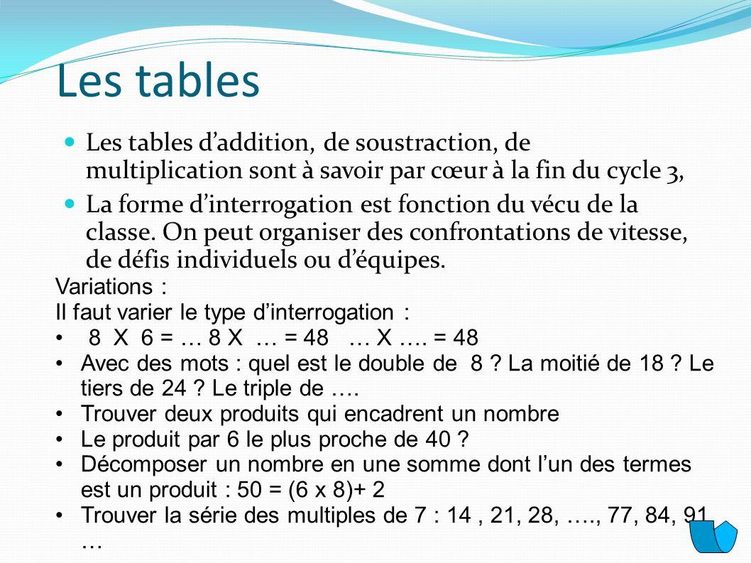 Les tables Les tables daddition, de soustraction, de multiplication sont à savoir par cœur à la fin du cycle 3, La forme dinterrogation est fonction d
