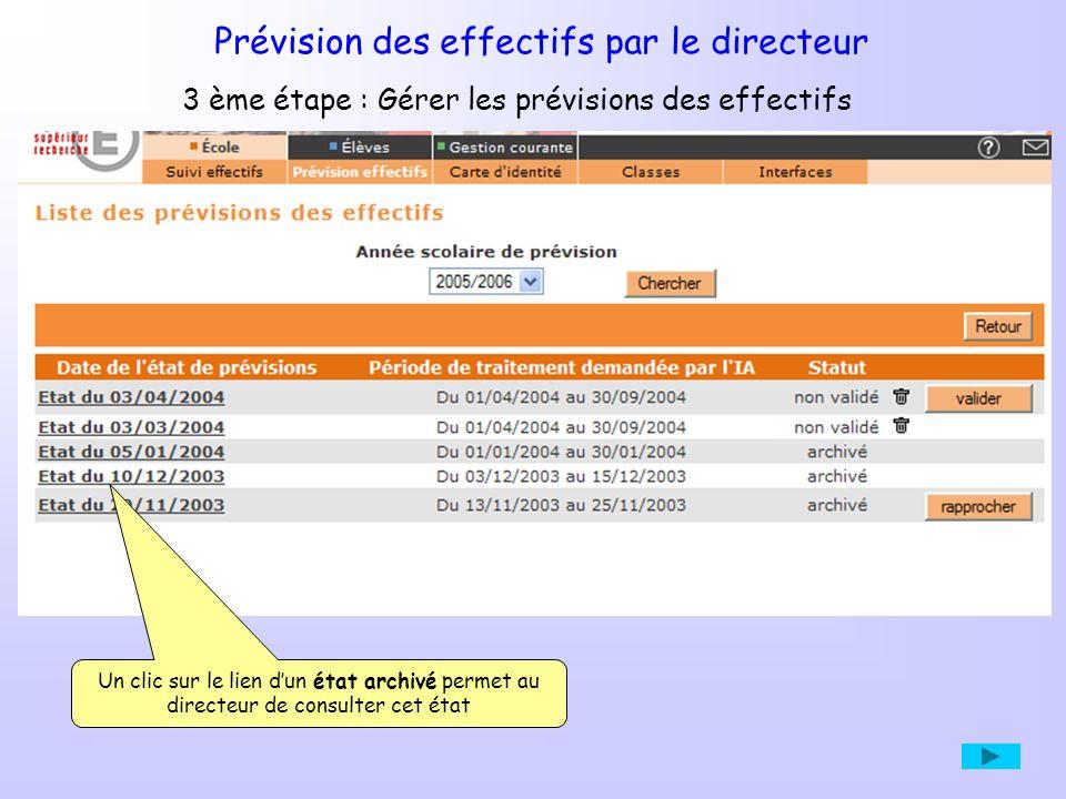 3 ème étape : Gérer les prévisions des effectifs Un clic sur le lien dun état archivé permet au directeur de consulter cet état Prévision des effectif