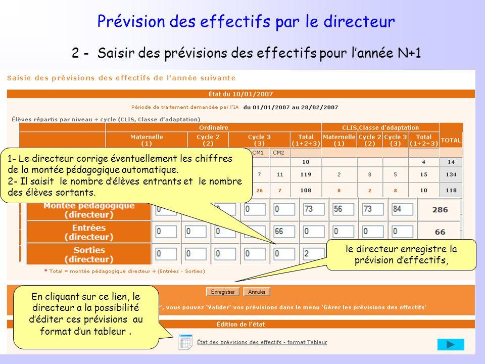 2 - Saisir des prévisions des effectifs pour lannée N+1 1- Le directeur corrige éventuellement les chiffres de la montée pédagogique automatique. 2- I