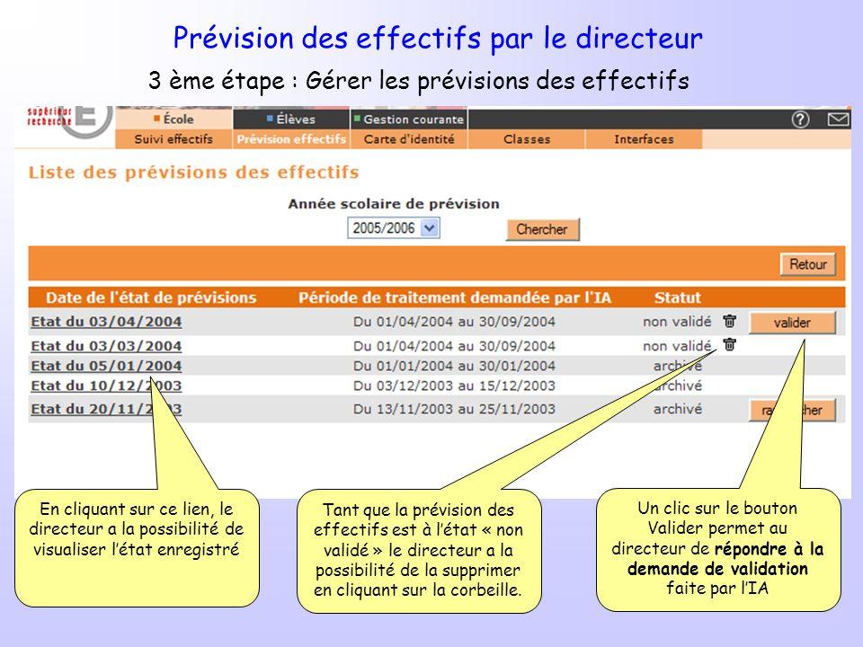 3 ème étape : Gérer les prévisions des effectifs En cliquant sur ce lien, le directeur a la possibilité de visualiser létat enregistré Tant que la pré