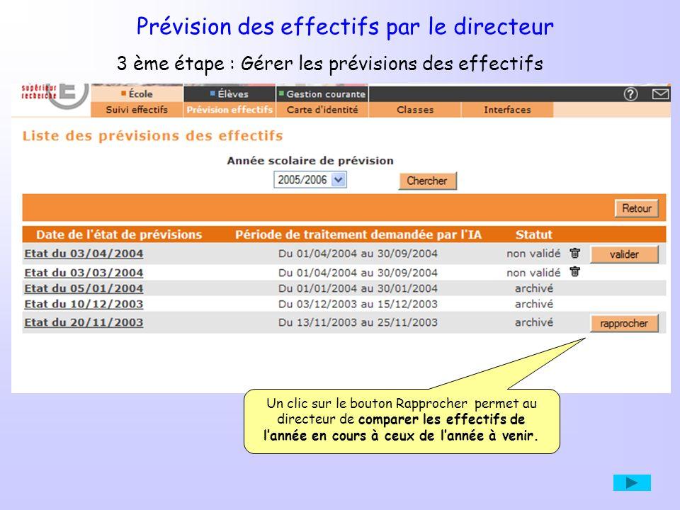 3 ème étape : Gérer les prévisions des effectifs Un clic sur le bouton Rapprocher permet au directeur de comparer les effectifs de lannée en cours à c