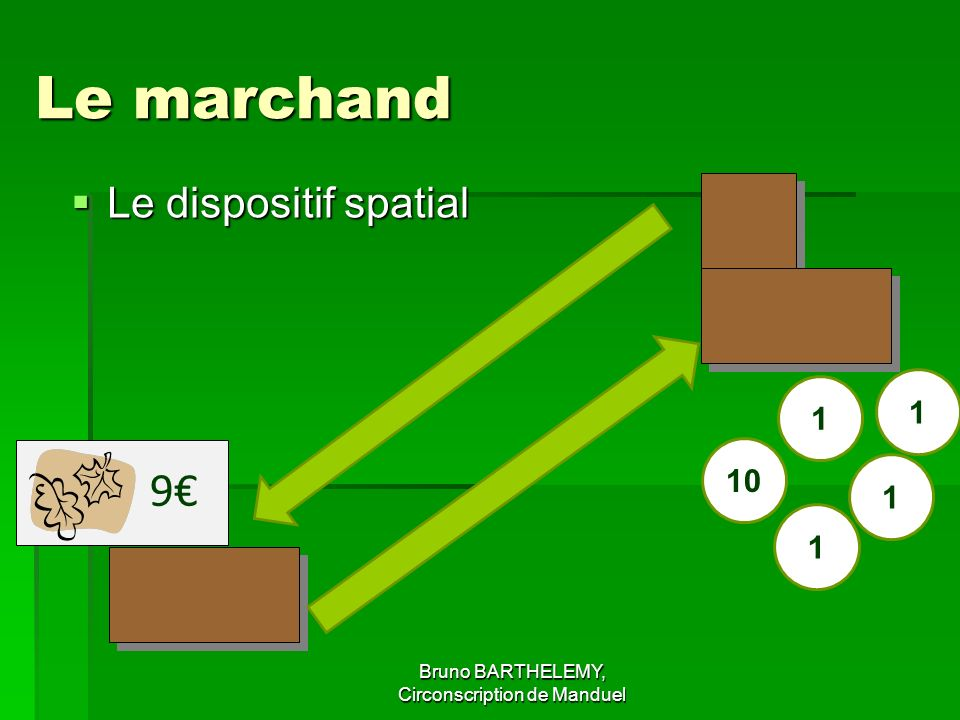 Le marchand Bruno BARTHELEMY, Circonscription de Manduel 9 10 1 1 1 1 Le dispositif spatial Le dispositif spatial