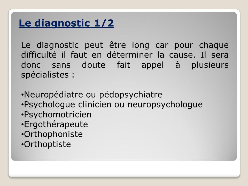 Le diagnostic 1/2 Le diagnostic peut être long car pour chaque difficulté il faut en déterminer la cause. Il sera donc sans doute fait appel à plusieu