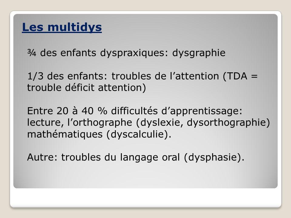 Les multidys ¾ des enfants dyspraxiques: dysgraphie 1/3 des enfants: troubles de lattention (TDA = trouble déficit attention) Entre 20 à 40 % difficul