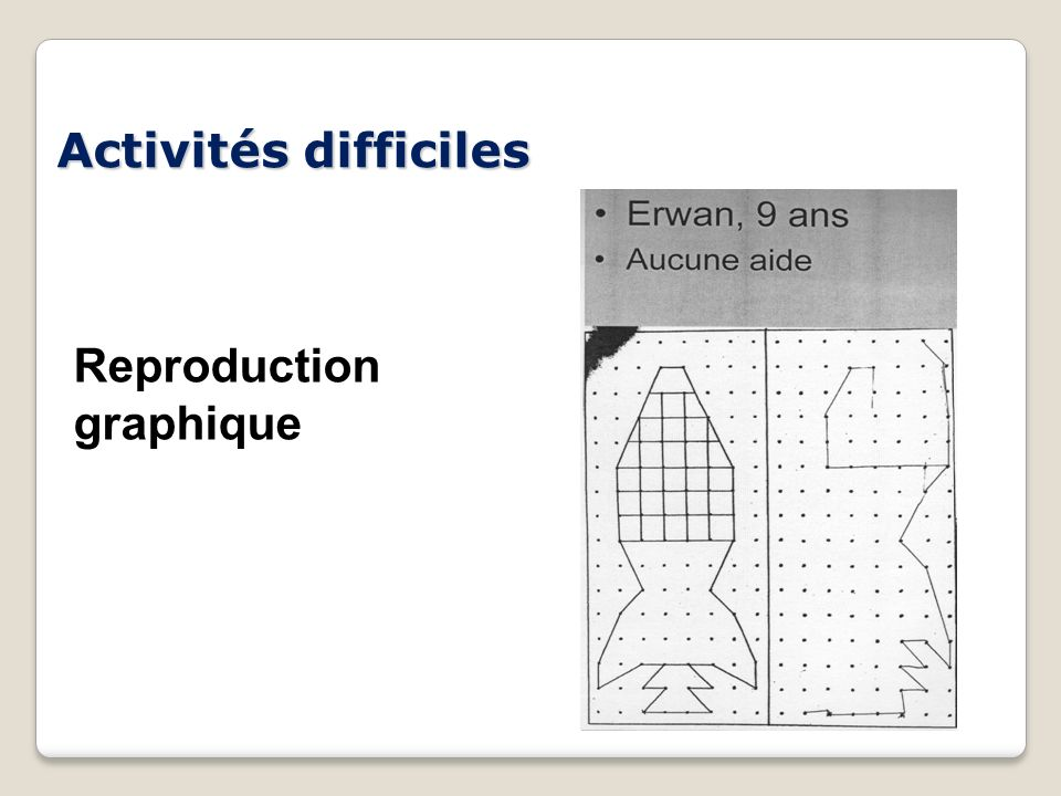 Activités difficiles Reproduction graphique