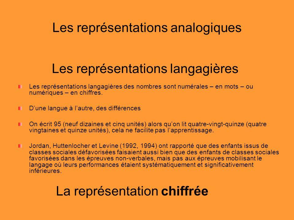 Les représentations analogiques Les représentations langagières des nombres sont numérales – en mots – ou numériques – en chiffres. Dune langue à laut