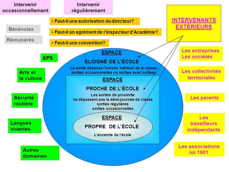 POURQUOI UNE HARMONISATION .1.Apporter une cohérence au fonctionnement départemental.