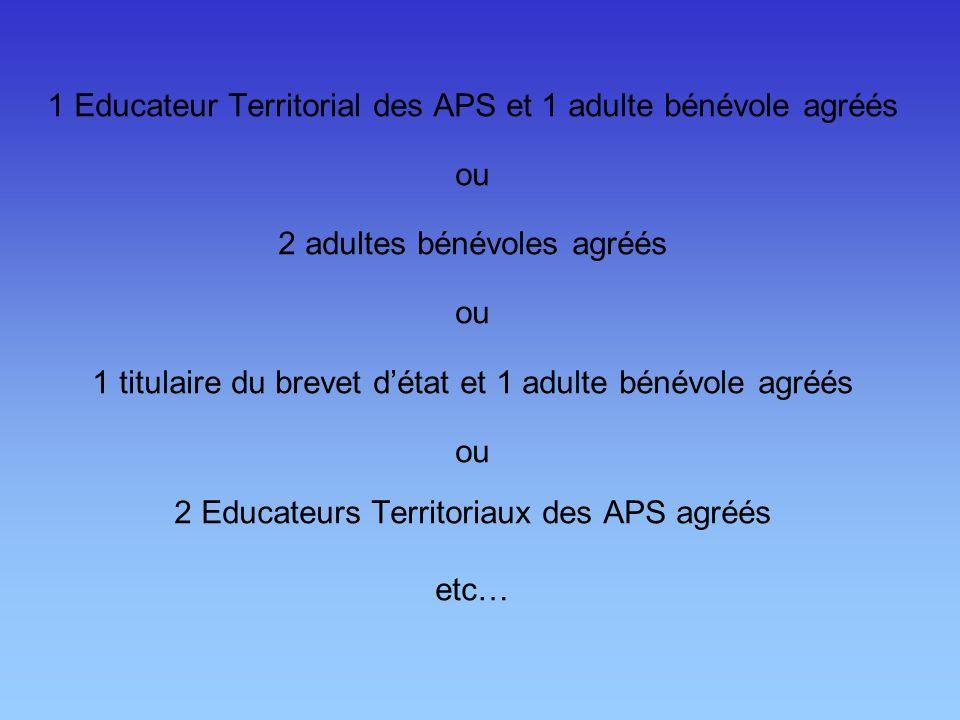 1 Educateur Territorial des APS et 1 adulte bénévole agréés ou 2 adultes bénévoles agréés ou 1 titulaire du brevet détat et 1 adulte bénévole agréés ou 2 Educateurs Territoriaux des APS agréés etc…