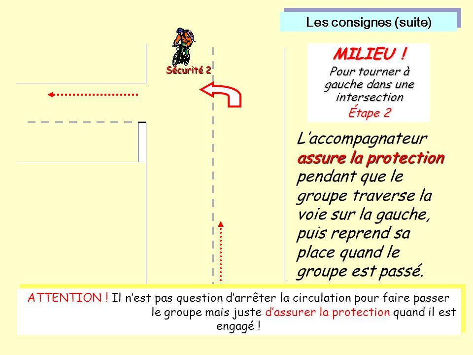 Les consignes (suite) assure la protection Laccompagnateur assure la protection pendant que le groupe traverse la voie sur la gauche, puis reprend sa place quand le groupe est passé.