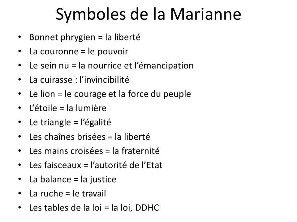 Symboles de la Marianne Bonnet phrygien = la liberté La couronne = le pouvoir Le sein nu = la nourrice et lémancipation La cuirasse : linvincibilité L