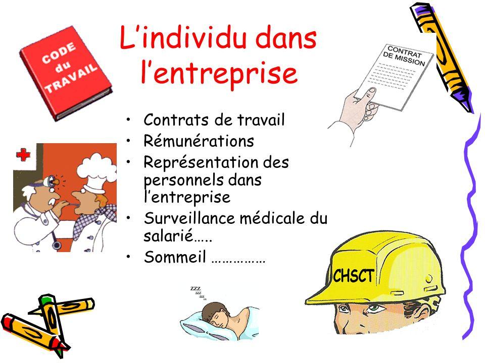 Lindividu dans lentreprise Contrats de travail Rémunérations Représentation des personnels dans lentreprise Surveillance médicale du salarié….. Sommei